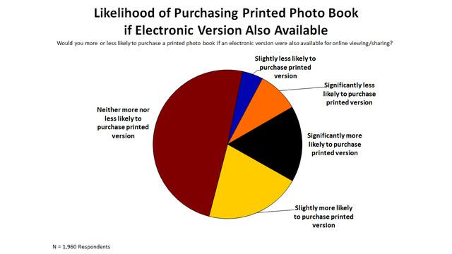 stampa digitale libri
