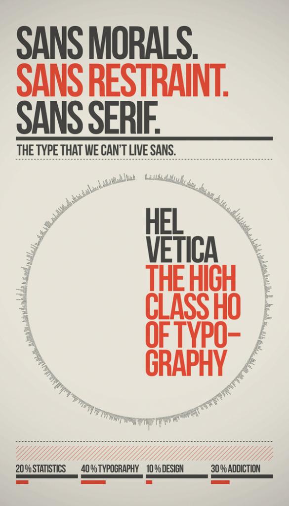 poster di font