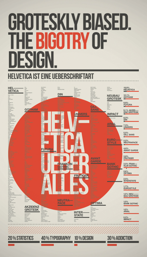 poster sul font helvetica